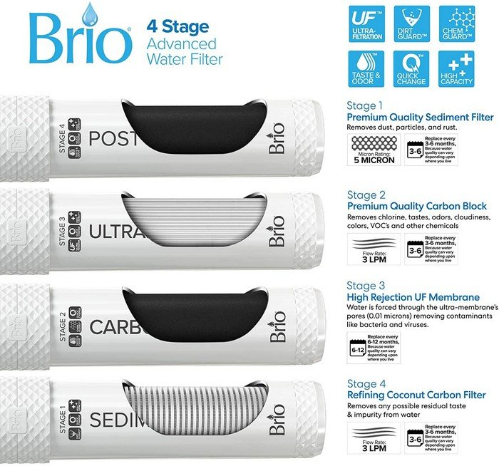 4- stage ultrafiltration