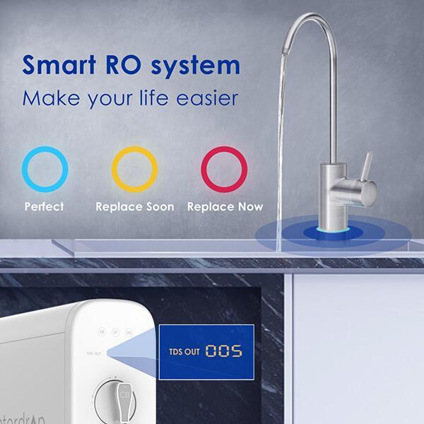 Lead-free Smart Designer Faucet with Real-Time Water Quality Indicator image