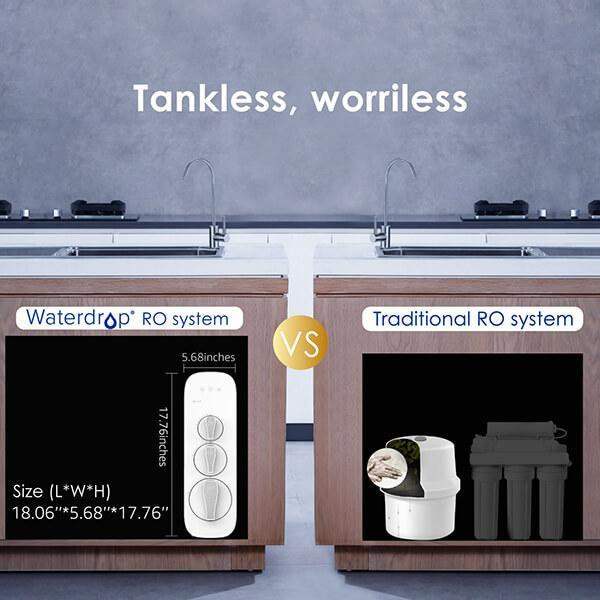 Tankless RO system vs Traditional RO system image