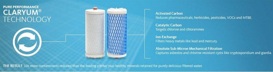 Aquasana AQ-4000 Filtration Stages Image