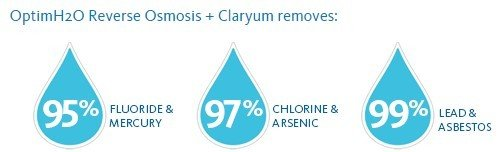 Contaminants reduction for Aquasana OptimH2O RO System
