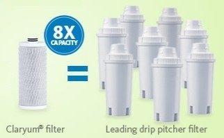 Aquasana Claryum filter capacity compared image