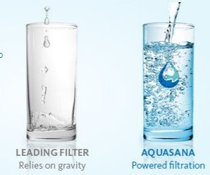 Filtration rate comparison of Aquasana Clean Water Machine with other pitchers image